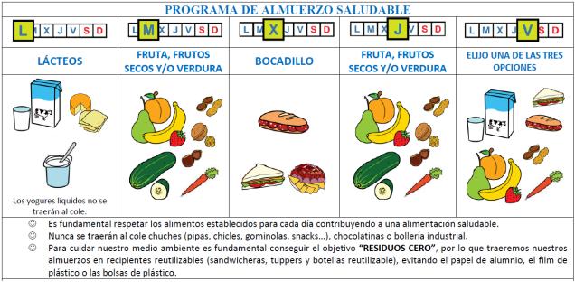 Programa Almuerzo Saludable EP